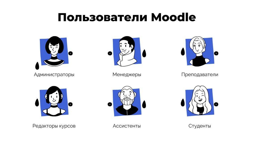 Пользователи Moodle